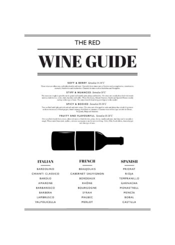 red wine guide
